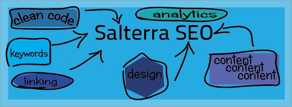 Scottsdale SEO Company