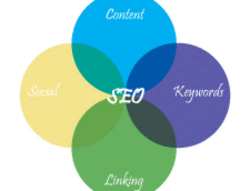 How a Scottsdale SEO Company Can be of Great Help